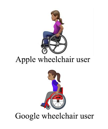 Apple +Google wheelchair user